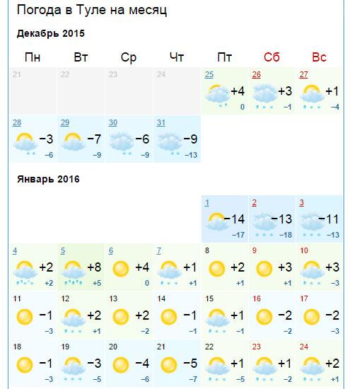 Горный алтай погода на 14 дней