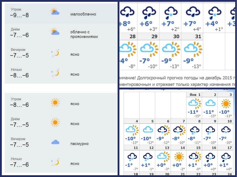 Прогноз погоды в павловской на сегодня